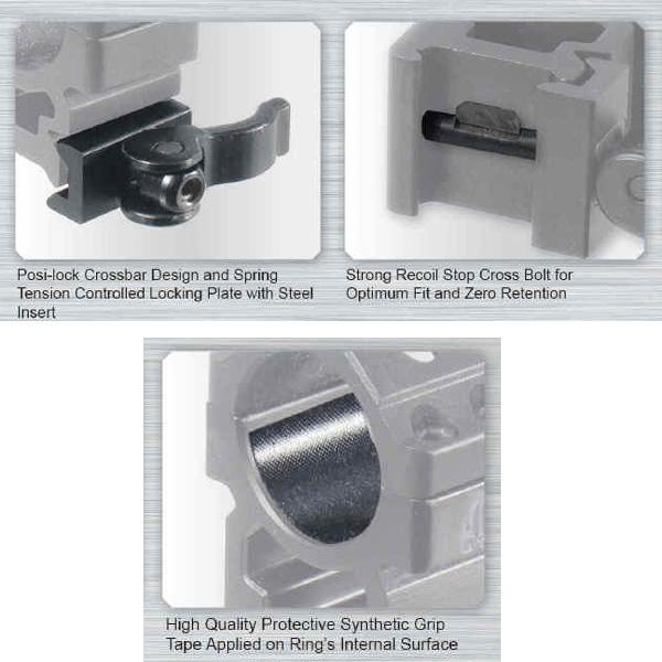 Pri Aluminum Rings Review